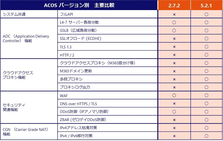 specification-2